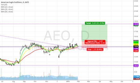 AEO: AEO - Let it Fly - Code Orange