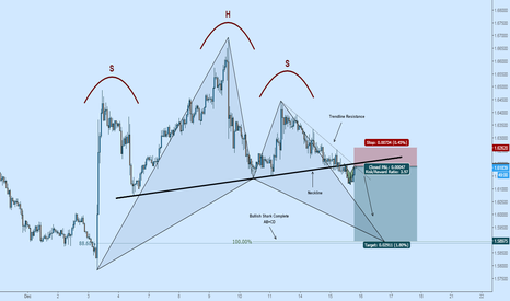 EURNZD: Short EURNZD: Head and Shoulders Entry on Bearish Bat