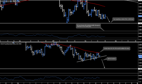 GBPAUD: GBP.AUD - Daily & 4hr Outlook