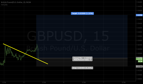 GBPUSD: GBPUSD, Long in Play