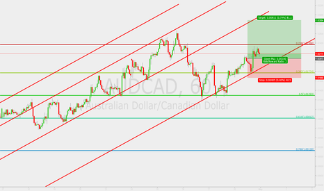 AUDCAD: AUDCAD - BUY (by Ellalan) (E11)