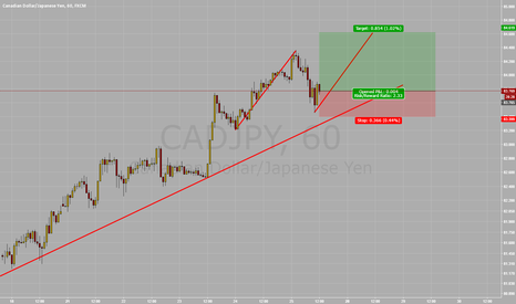 CADJPY: Long CAD/JPY Bullish ABCD