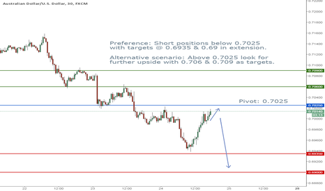 AUDUSD: AUD/USD Intraday: the downside prevails