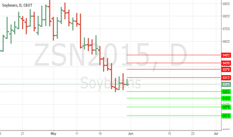 ZSN2015: Anmview Levels Soybeans #soybeans