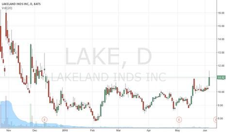 LAKE: Take it to the LAKE LONG
