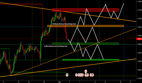 USDCAD: H4 USDCAD