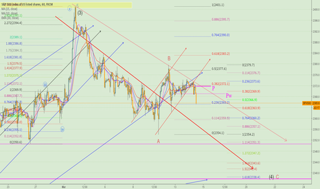SPX500: SPX 1h down in C in (4) >> fib.ext. 1,618 = 2338