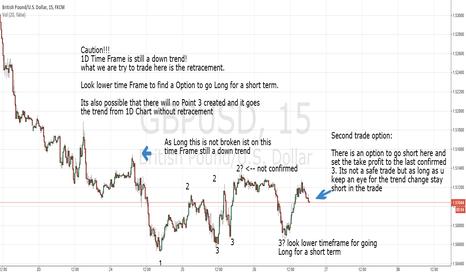 GBPUSD: GBPUSD Second trade Short option (Short term)