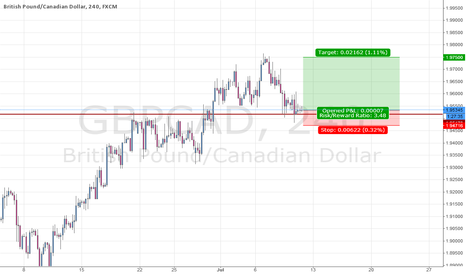 GBPCAD: GBPCAD bullish structure formation
