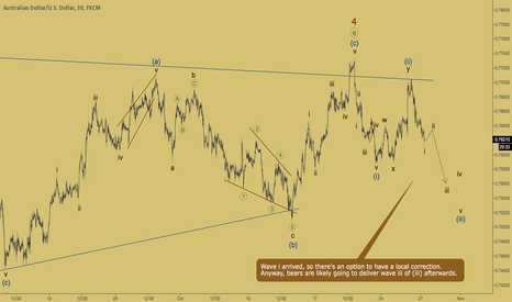 AUDUSD: AUDUSD - wave i arrived