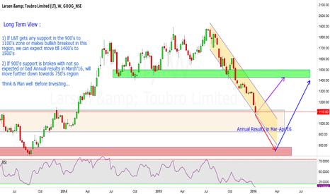 LT: An Analysis : Larsen & Toubro LT