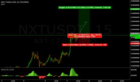 NXTUSDT: buy