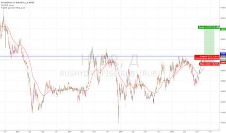 HYDR: «Ренессанс капитал» в 2,5 раза повысил оценку акций «РусГидро»