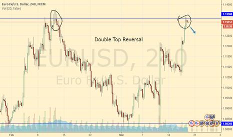 EURUSD: EURUSD SHORT DOUBLE TOP