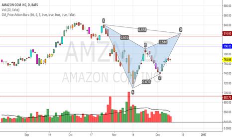 AMZN: Clear Harmonic Pattern seen