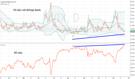 VIX: How to Use the VIX to Find Stock Market Tops