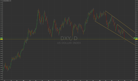 DXY: DXY survives ... for now...