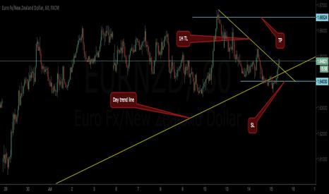 EURNZD: Short term buy for eurnzd