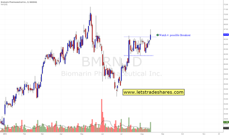 BMRN: Biomarin Pharma.