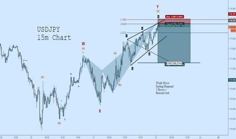 USDJPY: USDJPY Short: Wave-C Ending Diagonal at Crab Completion