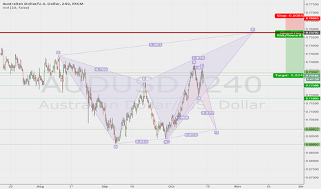 AUDUSD: ZONE LONG