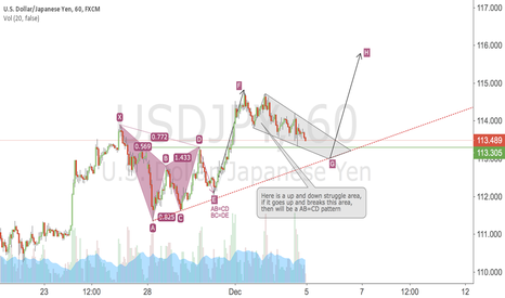 USDJPY: HERE IS ANOTHER POSSIBILITY FOR USDJPY 1H
