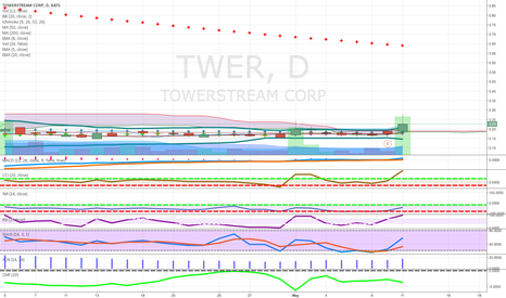 TWER: junior communication above cloud good volume