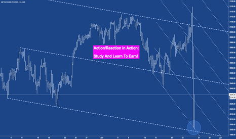 ES1!: ES <--- Don't care about BREXIT...even on the 240 min.