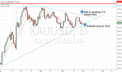 XAUUSD: Gold Long Idea