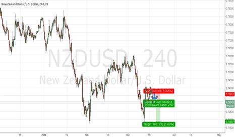 NZDUSD: Forecast  NZD-USD