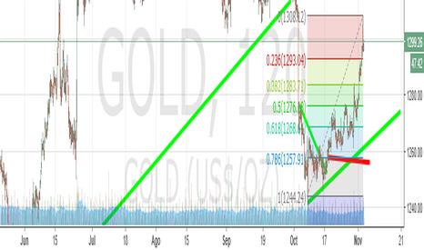GOLD: Otro que llego, vio y vencio