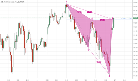 USDJPY: USDJPY at market Cypher