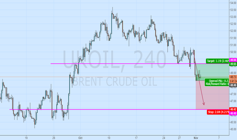UKOIL: After a small rebound observed Powei situation, the downward tre