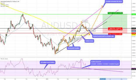 AUDUSD: AUD Long into RBA Interest Rate Decision
