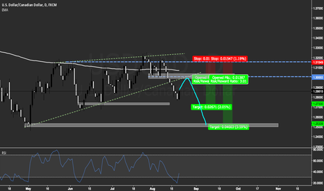 USDCAD: USD/CAD Triangle breakout
