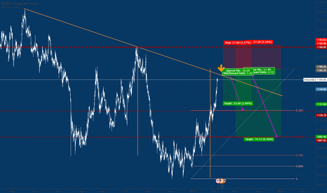 XAUUSD: Bearish AB=CD
