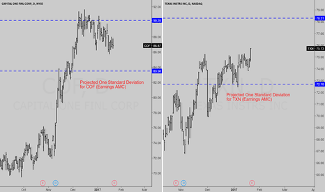 TXN: Two Earnings Trade for 01/24 AMC