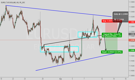 EURUSD: EUR/USD: SIMPLE ANALYSIS