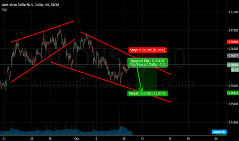 AUDUSD: what do you think abot this idia  on AUDUSD
