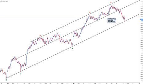 AUDNZD: AUD/NZD - Price Structure