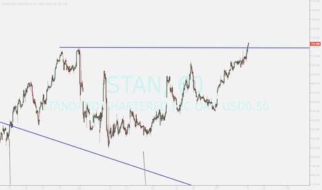 STAN: uptrend...buy