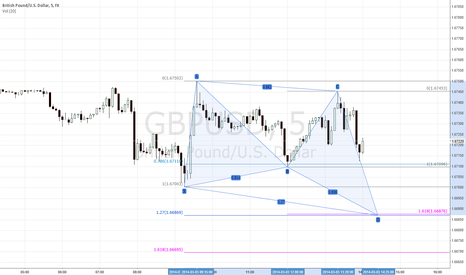 GBPUSD: 5M Butterfly Cable