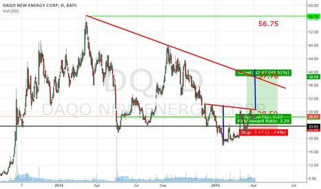 DQ: Daqo New Energy Corp – Buy