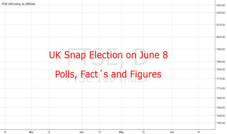 FTSE: UK Snap Election: What Does It Mean?