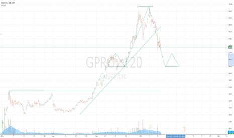 GPRO: GPRO Head n Shoulders