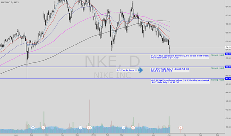 NKE: IF NKE continues running down hill- I'll own $50 shares