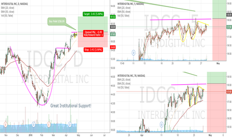 IDCC: Buying Opportunity in IDCC
