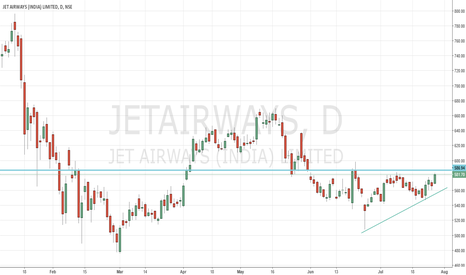 JETAIRWAYS: jet airways