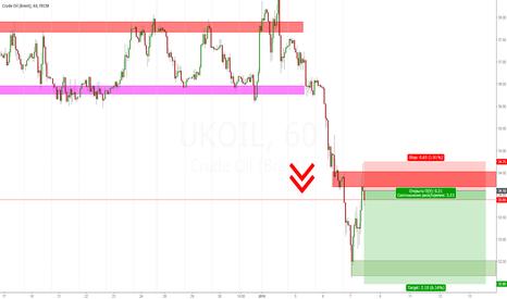 UKOIL: Продажа нефть 07.01.16.