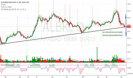 ALBK: ALBHK DO or DIE